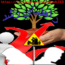 کانال تلگرام راهنمای رشد دینی